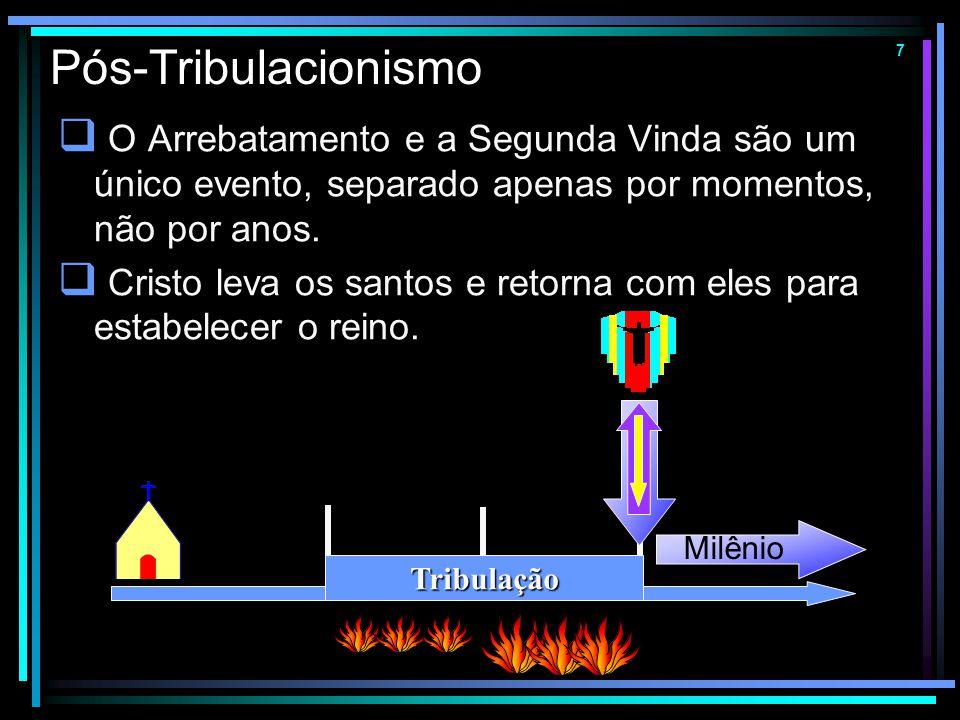 Pós-Tribulacionismo O Arrebatamento e a Segunda Vinda são um único evento, separado apenas por momentos, não por anos.