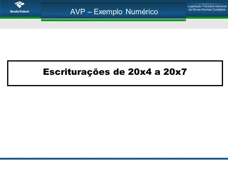 AVP – Exemplo Numérico Escriturações de 20x4 a 20x7