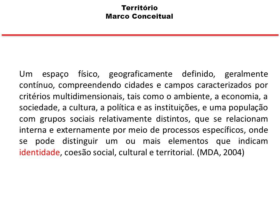Território Marco Conceitual.