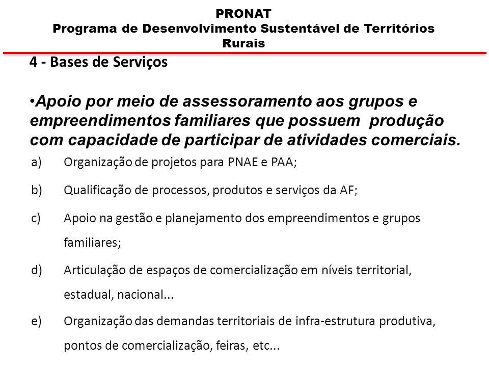 Programa de Desenvolvimento Sustentável de Territórios Rurais