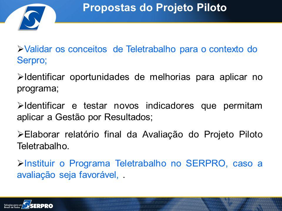 Propostas do Projeto Piloto