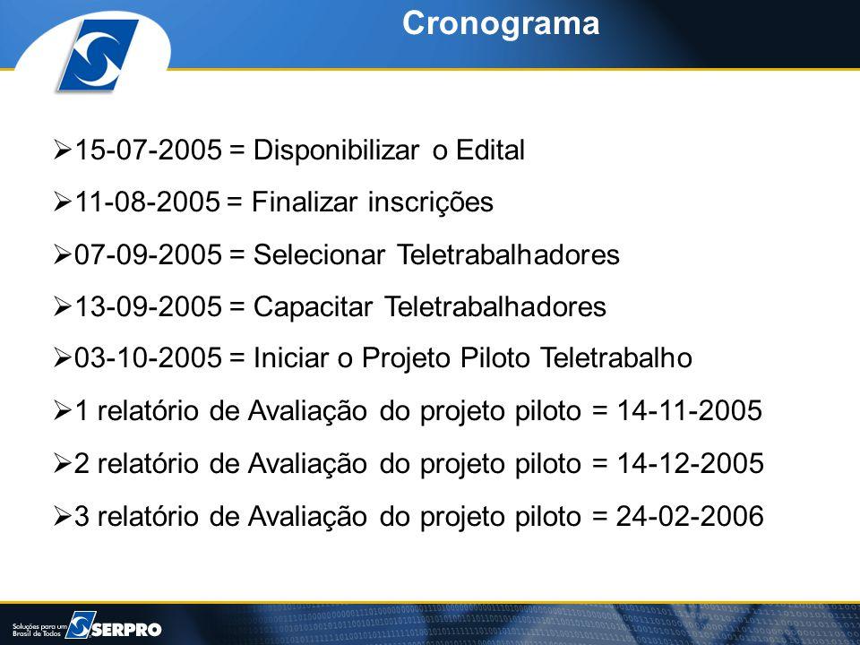 Cronograma 15-07-2005 = Disponibilizar o Edital
