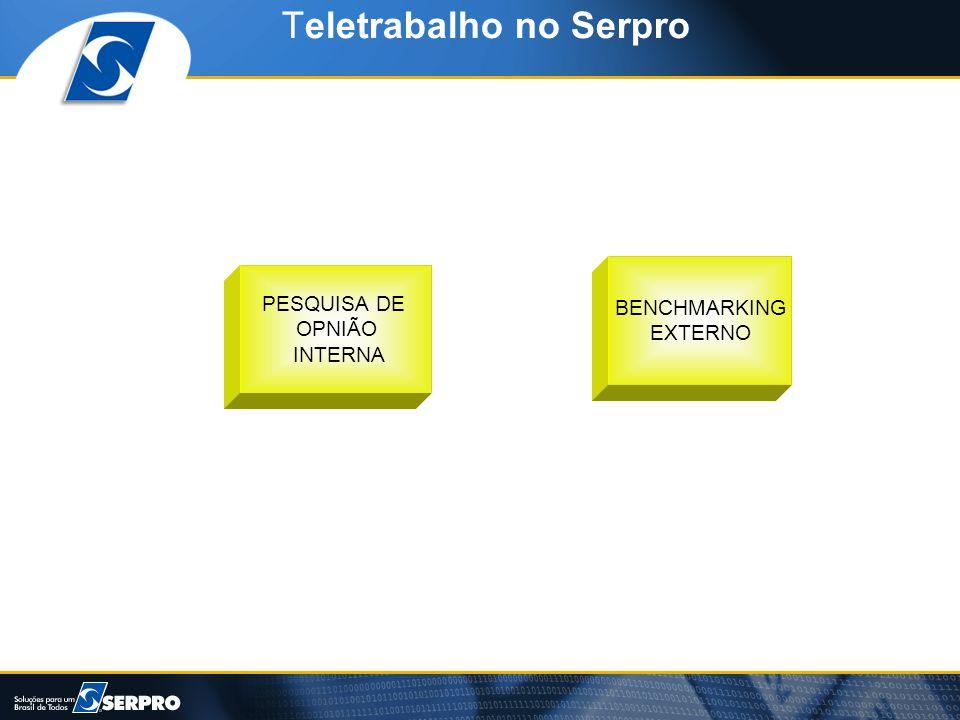 Teletrabalho no Serpro