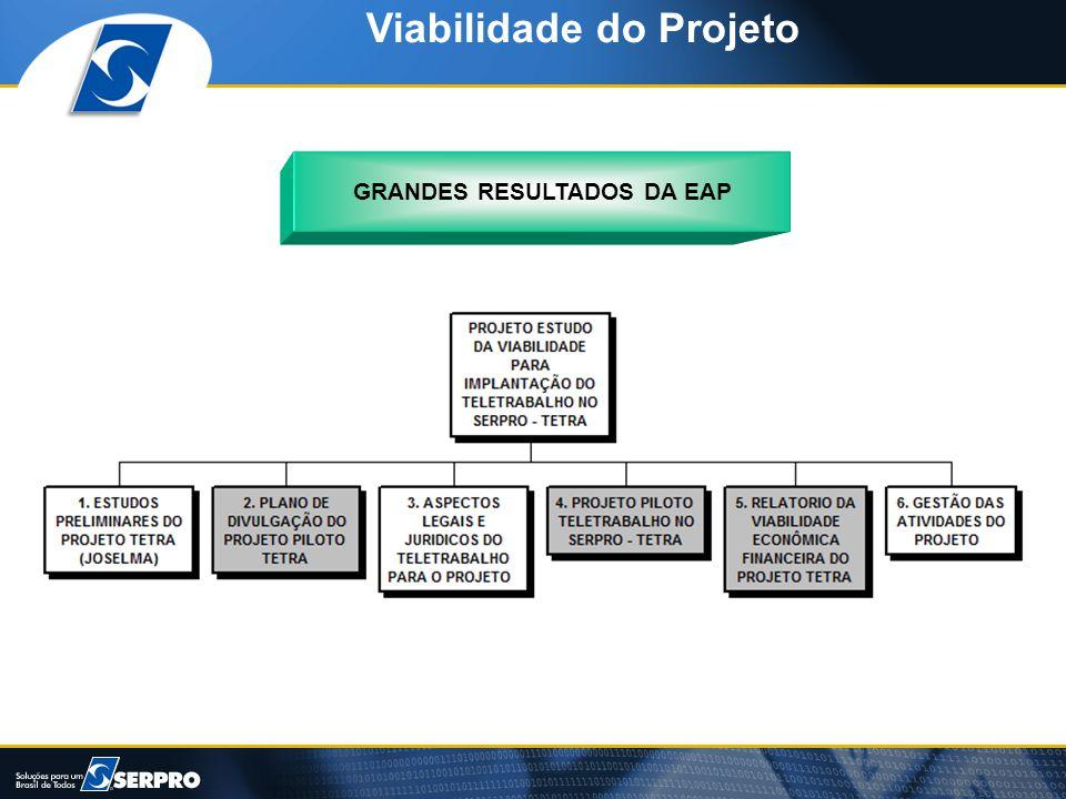 GRANDES RESULTADOS DA EAP