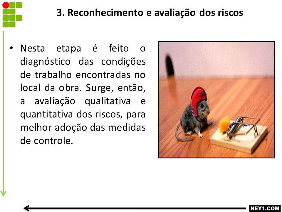 3. Reconhecimento e avaliação dos riscos