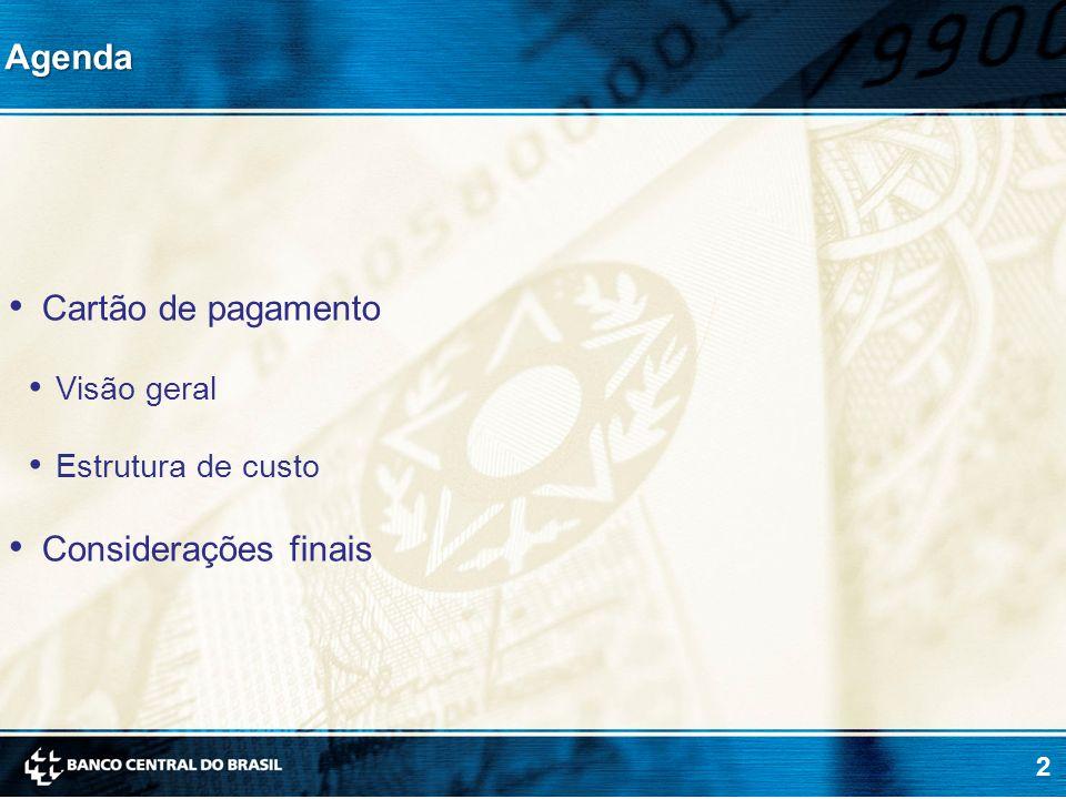 Agenda Cartão de pagamento Considerações finais Visão geral