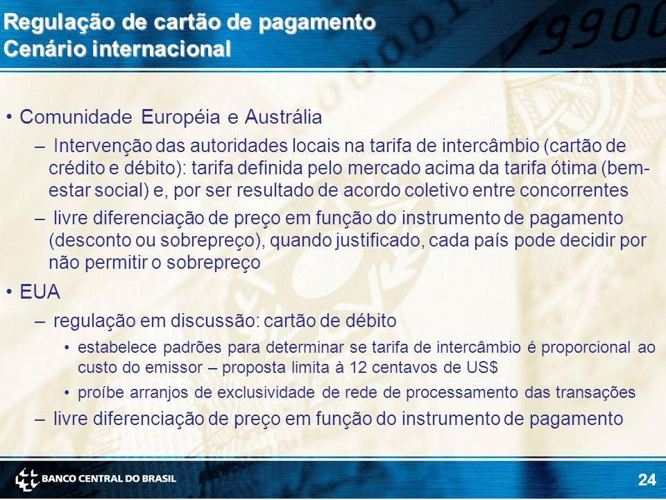 Regulação de cartão de pagamento Cenário internacional