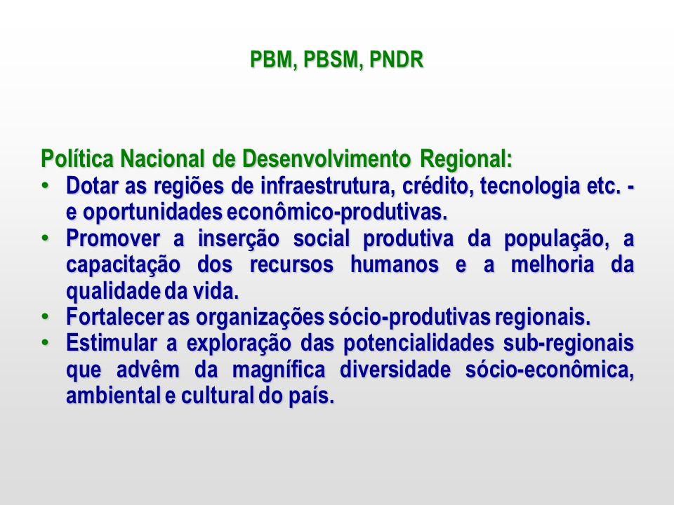 Política Nacional de Desenvolvimento Regional: