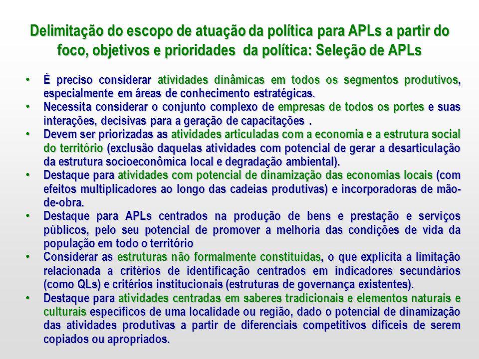 Delimitação do escopo de atuação da política para APLs a partir do foco, objetivos e prioridades da política: Seleção de APLs