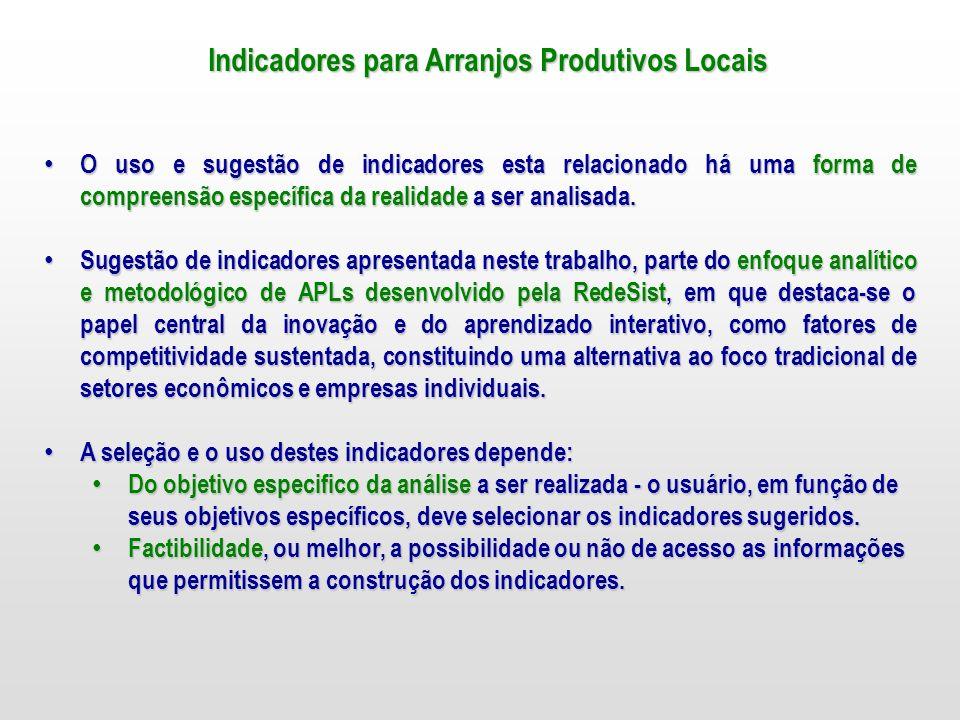 Indicadores para Arranjos Produtivos Locais