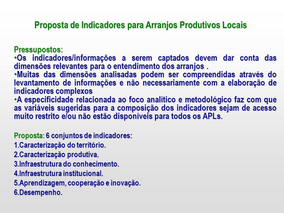 Proposta de Indicadores para Arranjos Produtivos Locais