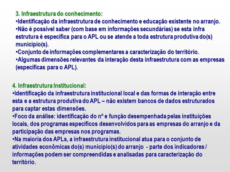 3. Infraestrutura do conhecimento:
