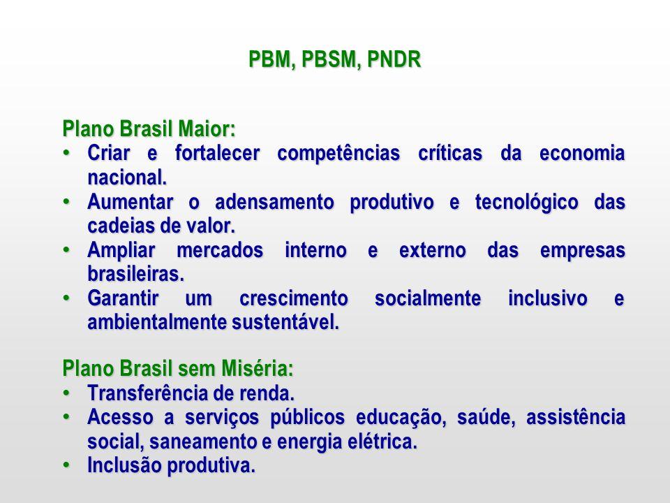 Plano Brasil sem Miséria: