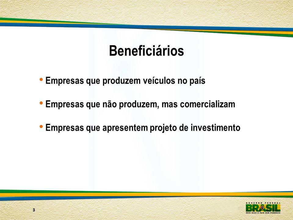Beneficiários Empresas que produzem veículos no país