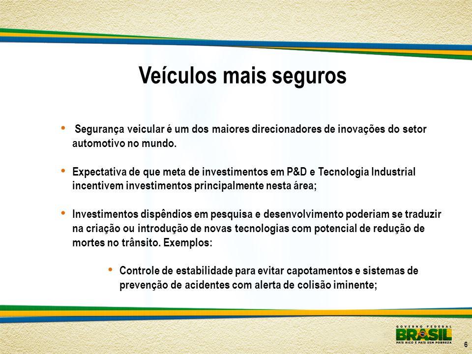 Veículos mais seguros Segurança veicular é um dos maiores direcionadores de inovações do setor automotivo no mundo.