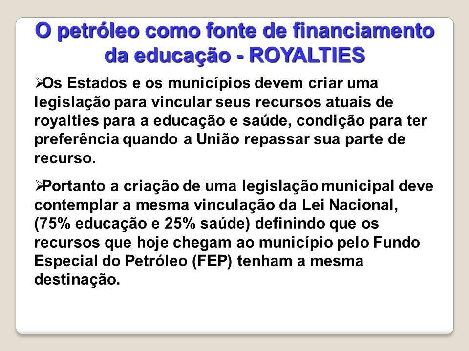 O petróleo como fonte de financiamento da educação - ROYALTIES