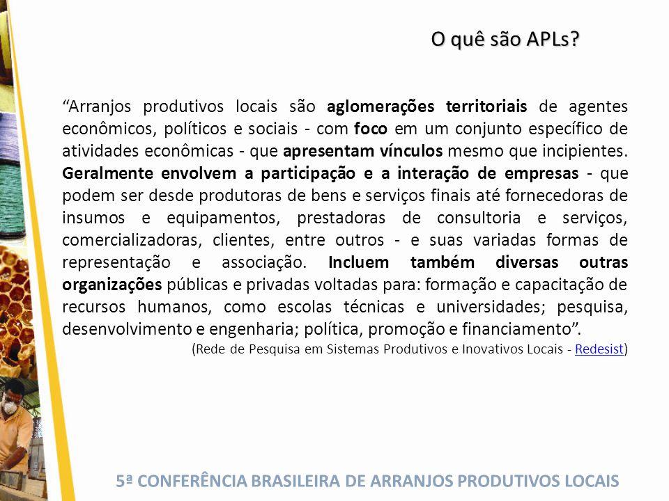 O quê são APLs