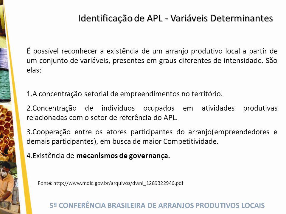 Identificação de APL - Variáveis Determinantes