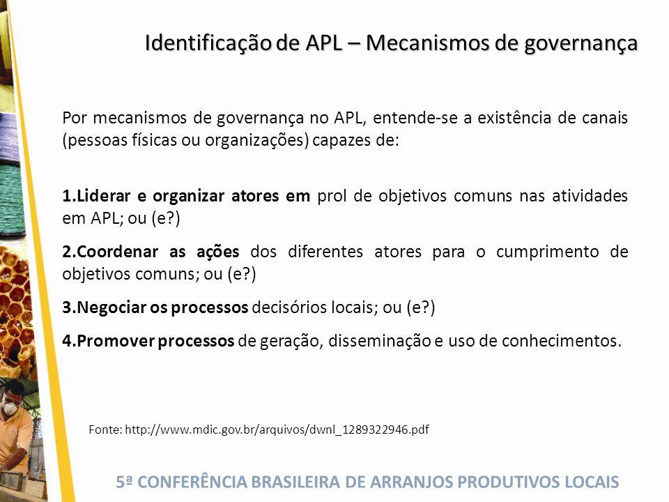 Identificação de APL – Mecanismos de governança