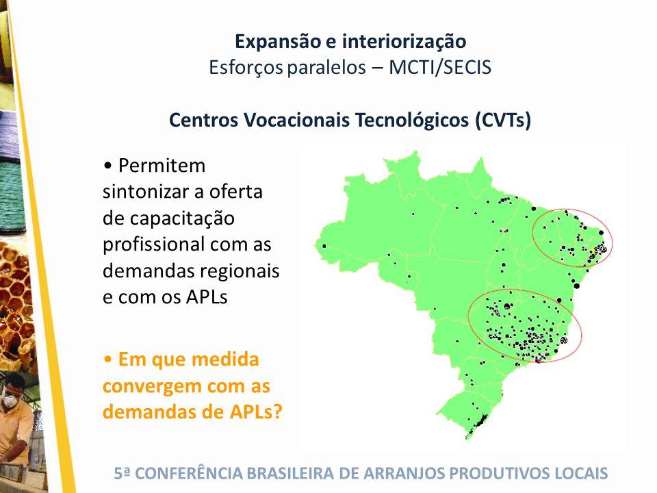 Centros Vocacionais Tecnológicos (CVTs)