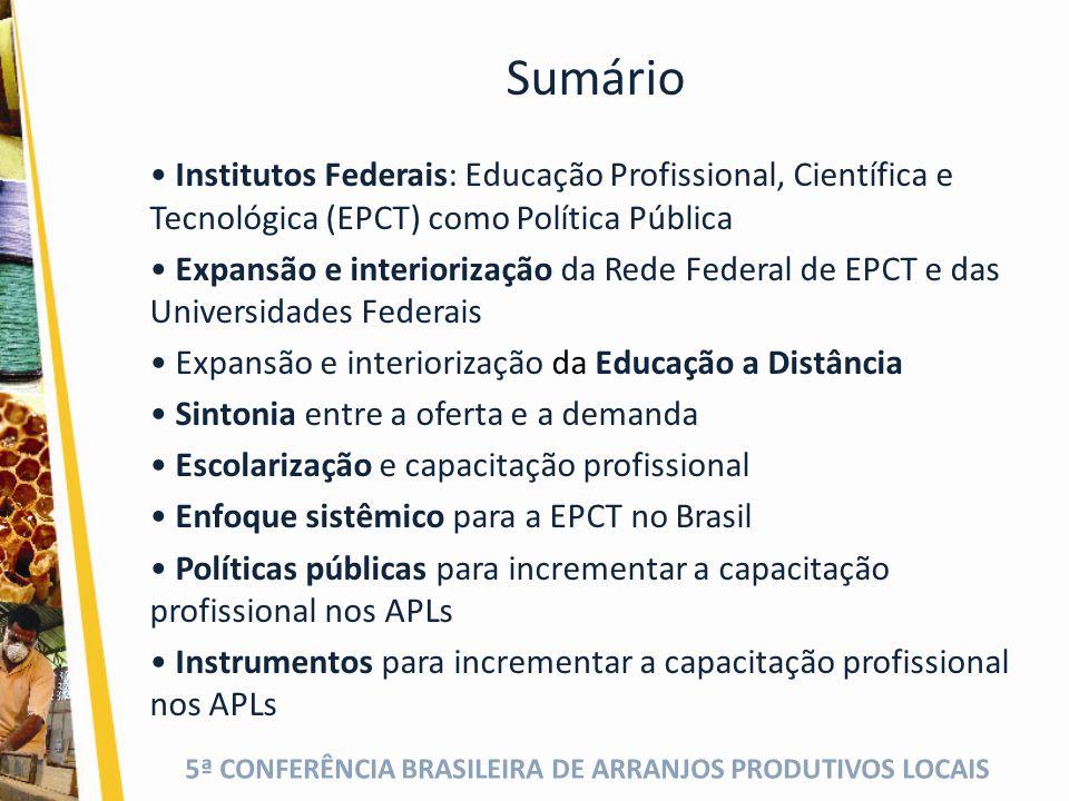 Sumário Institutos Federais: Educação Profissional, Científica e Tecnológica (EPCT) como Política Pública.