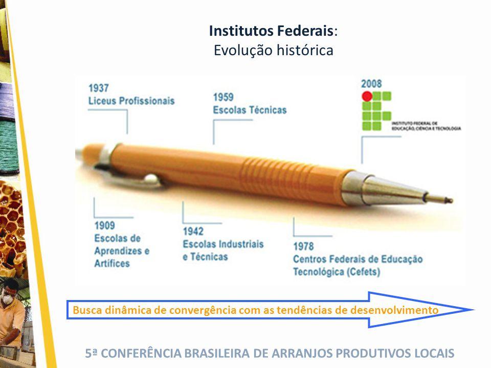 Institutos Federais: Evolução histórica