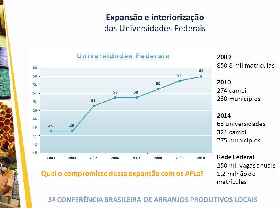 Expansão e interiorização das Universidades Federais