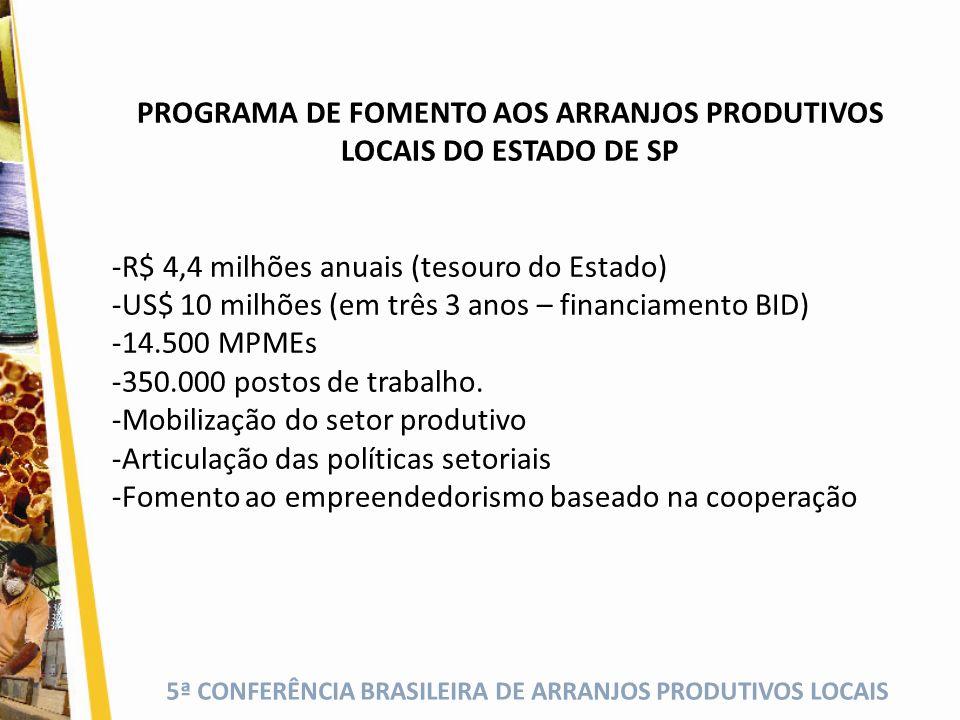 PROGRAMA DE FOMENTO AOS ARRANJOS PRODUTIVOS LOCAIS DO ESTADO DE SP