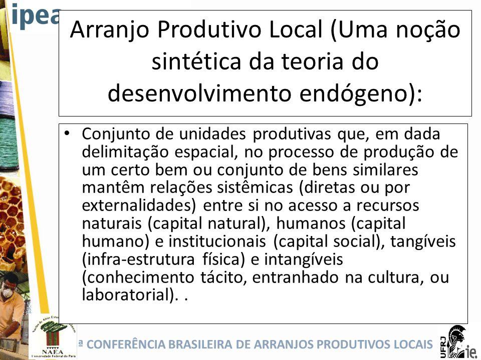 Arranjo Produtivo Local (Uma noção sintética da teoria do desenvolvimento endógeno):