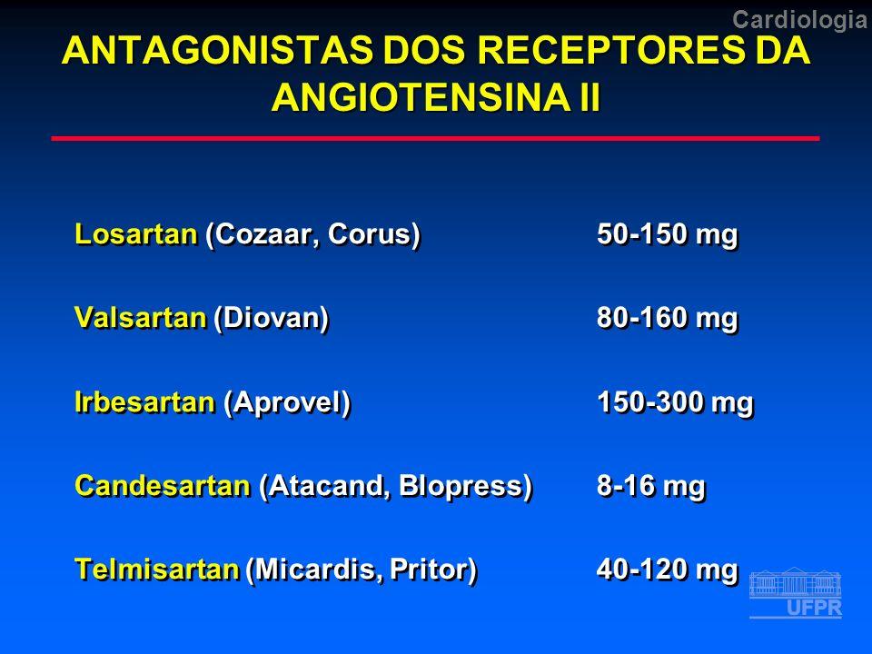 ANTAGONISTAS DOS RECEPTORES DA ANGIOTENSINA II