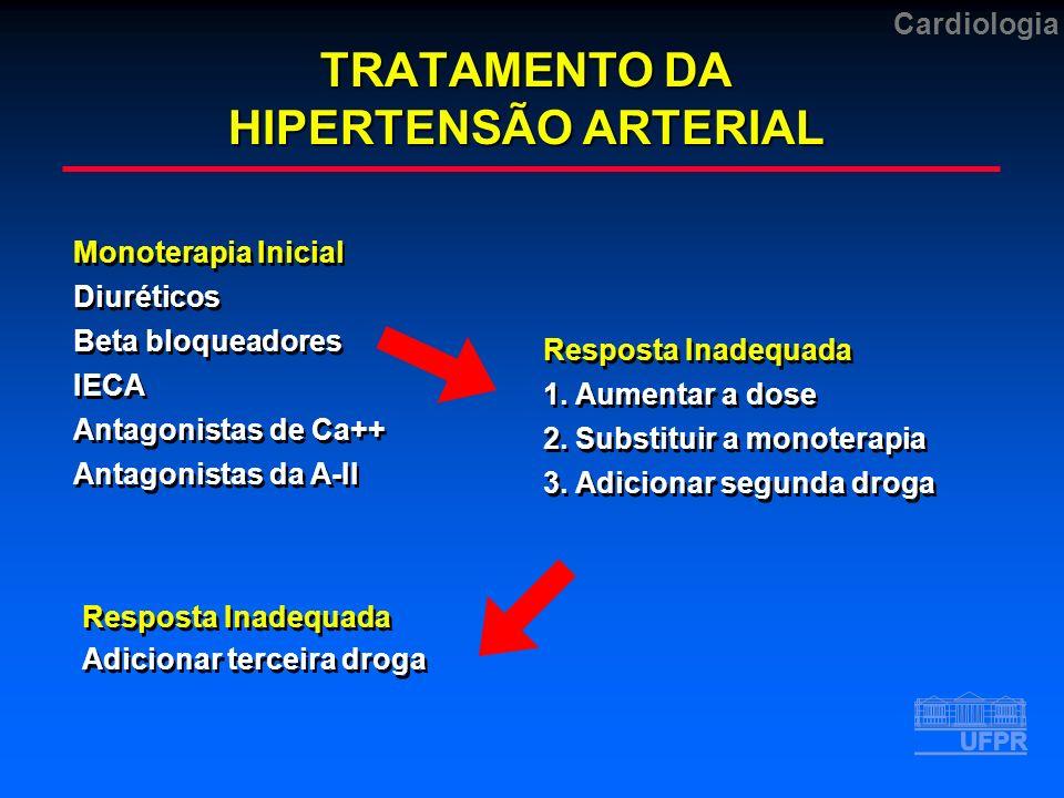 TRATAMENTO DA HIPERTENSÃO ARTERIAL