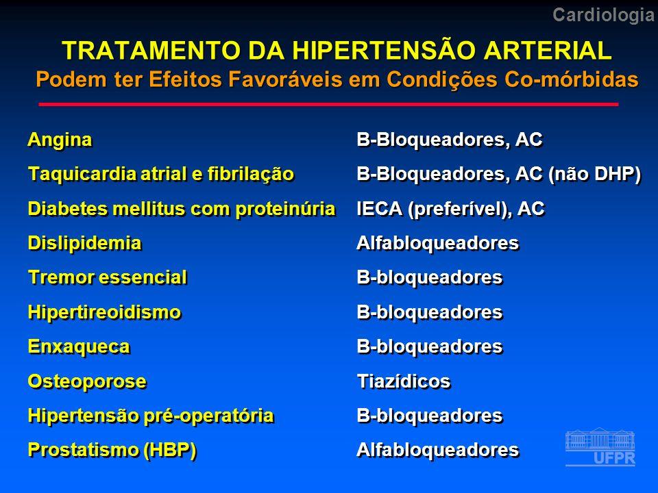 TRATAMENTO DA HIPERTENSÃO ARTERIAL Podem ter Efeitos Favoráveis em Condições Co-mórbidas