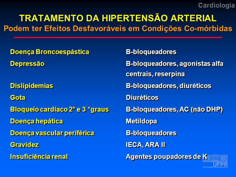 TRATAMENTO DA HIPERTENSÃO ARTERIAL Podem ter Efeitos Desfavoráveis em Condições Co-mórbidas