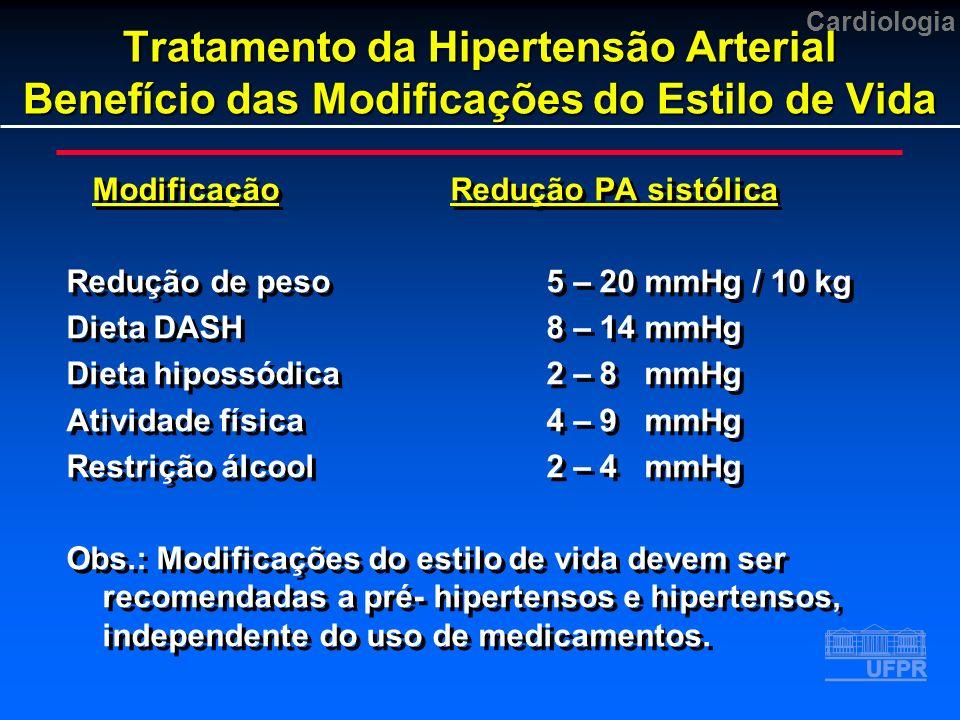 Tratamento da Hipertensão Arterial Benefício das Modificações do Estilo de Vida