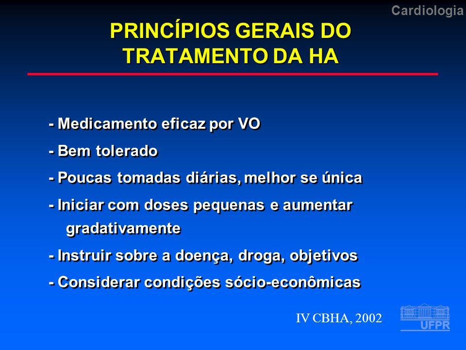 PRINCÍPIOS GERAIS DO TRATAMENTO DA HA