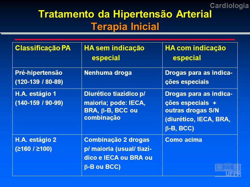 Tratamento da Hipertensão Arterial Terapia Inicial
