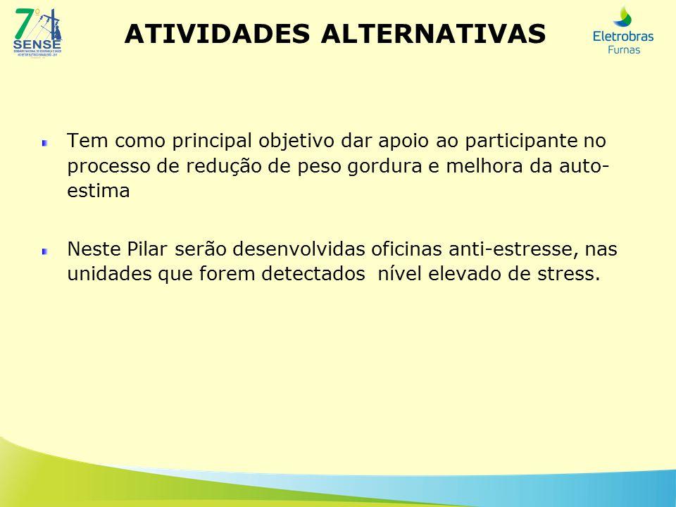 ATIVIDADES ALTERNATIVAS