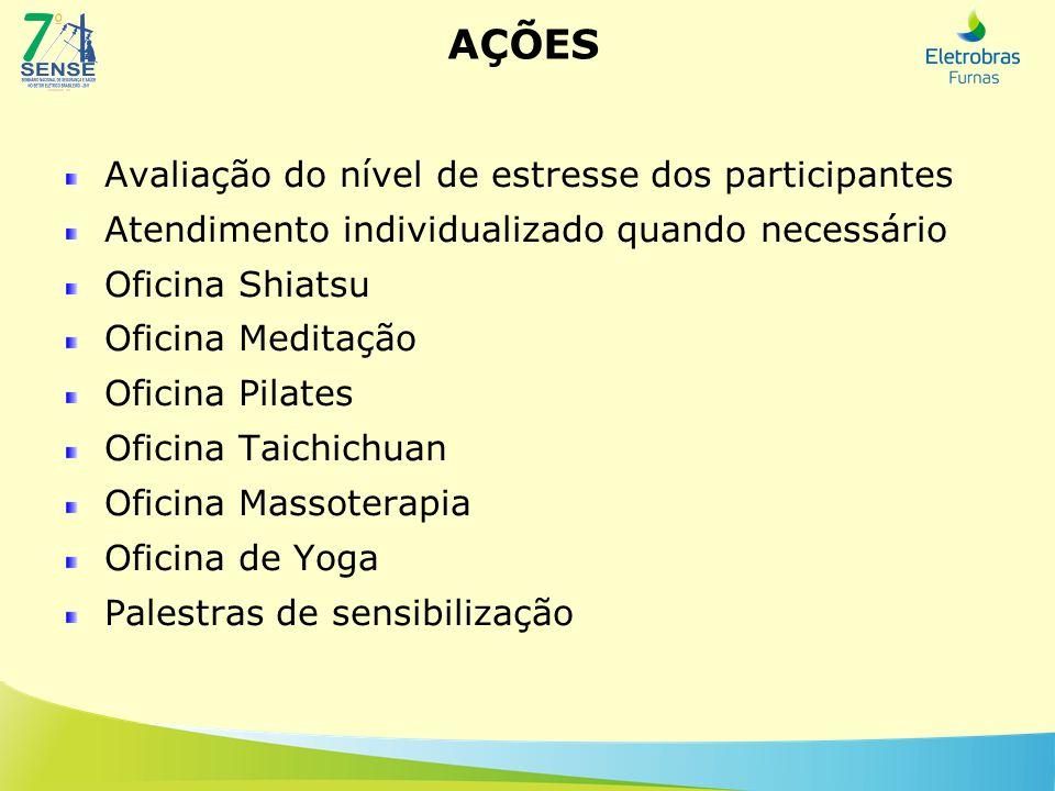 AÇÕES Avaliação do nível de estresse dos participantes