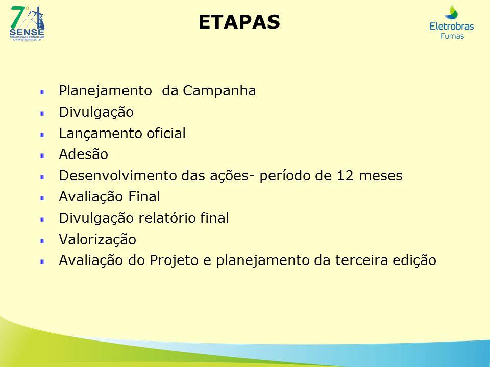 ETAPAS Planejamento da Campanha Divulgação Lançamento oficial Adesão