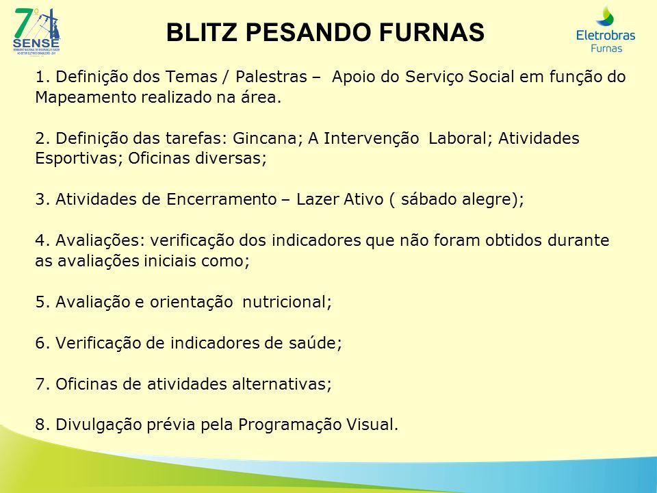 BLITZ PESANDO FURNAS 1. Definição dos Temas / Palestras – Apoio do Serviço Social em função do. Mapeamento realizado na área.