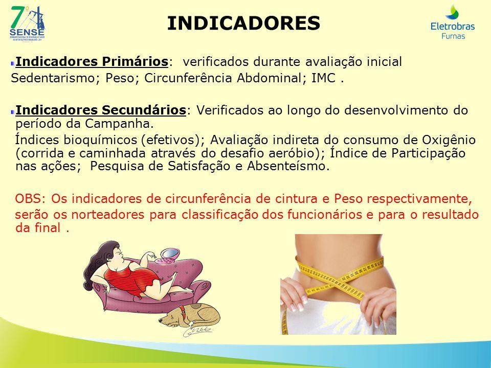 INDICADORES Indicadores Primários: verificados durante avaliação inicial. Sedentarismo; Peso; Circunferência Abdominal; IMC .