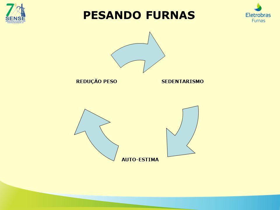 PESANDO FURNAS