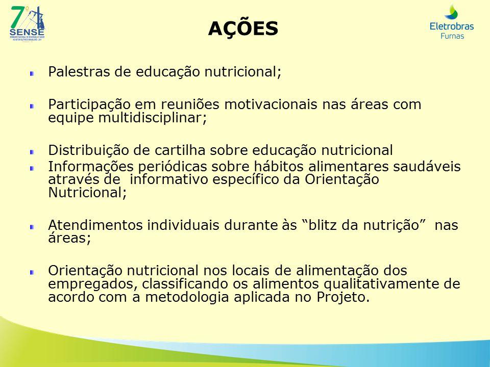 AÇÕES Palestras de educação nutricional;
