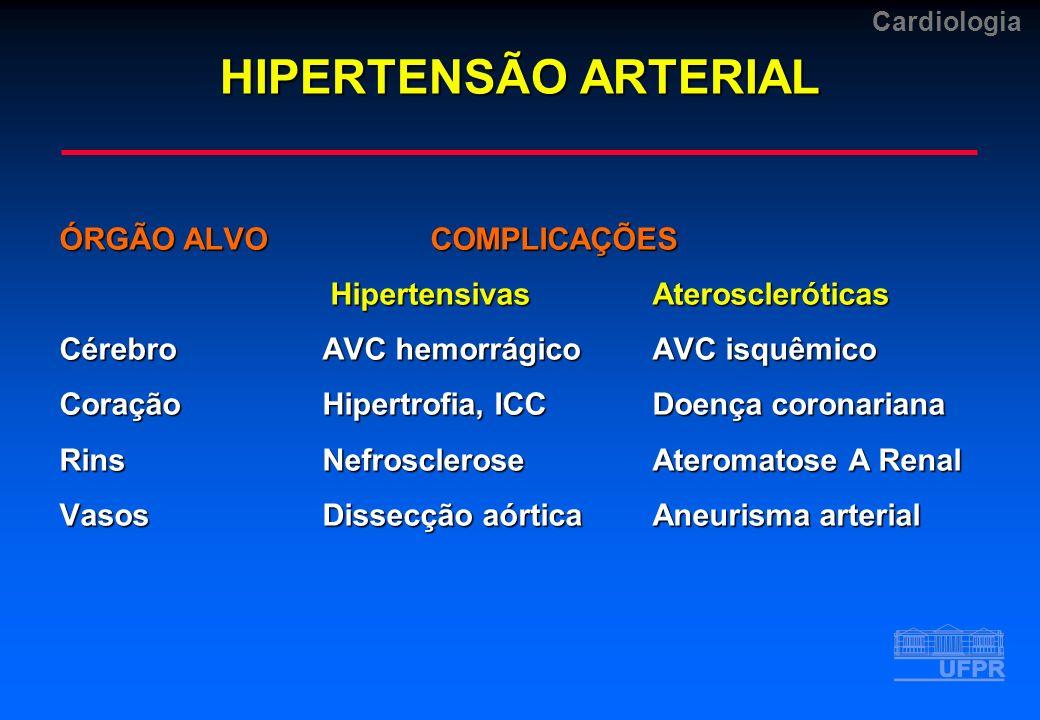 HIPERTENSÃO ARTERIAL ÓRGÃO ALVO COMPLICAÇÕES
