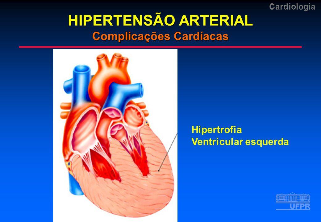 HIPERTENSÃO ARTERIAL Complicações Cardíacas