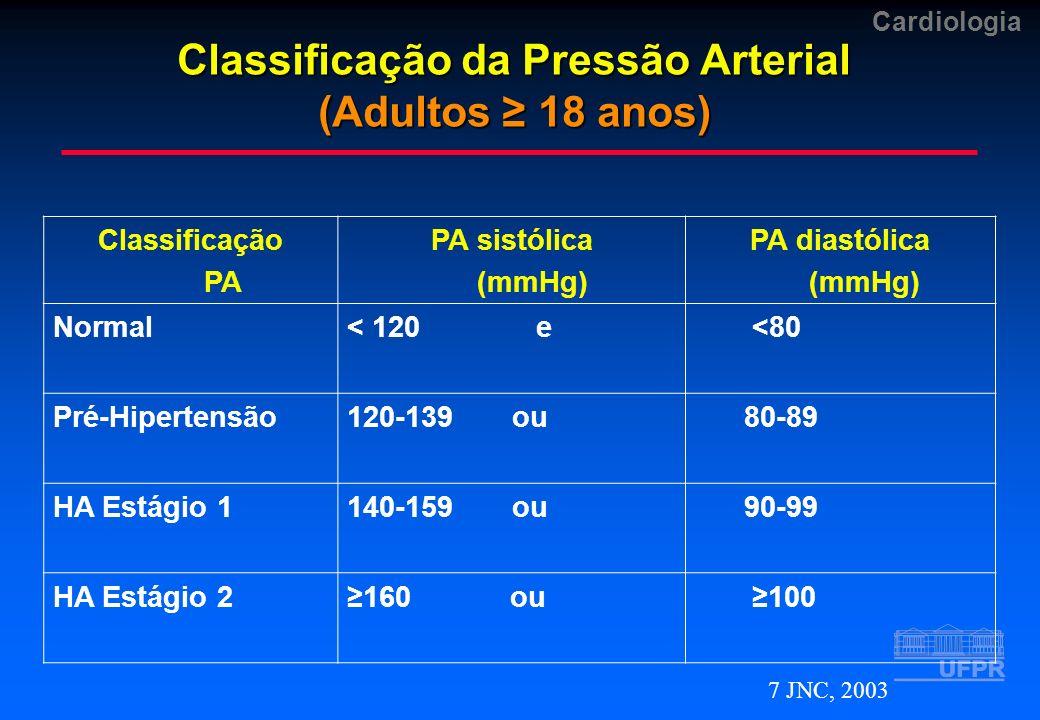 Classificação da Pressão Arterial (Adultos ≥ 18 anos)