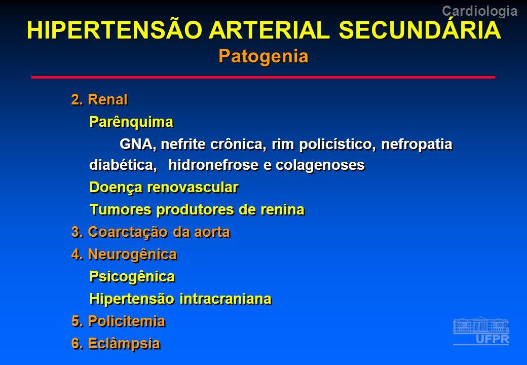 HIPERTENSÃO ARTERIAL SECUNDÁRIA Patogenia