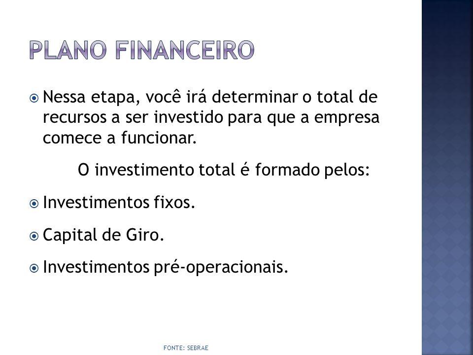 O investimento total é formado pelos: