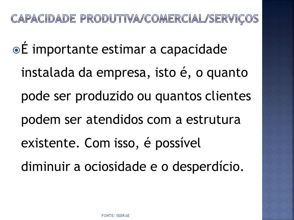 Capacidade produtiva/comercial/serviços