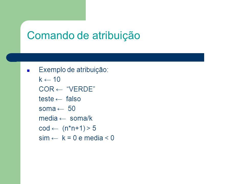 Comando de atribuição Exemplo de atribuição: k ← 10 COR ← VERDE